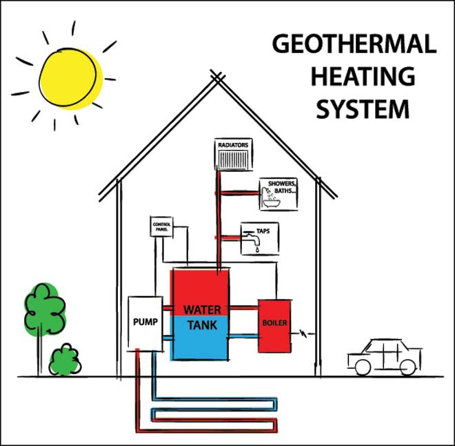 Geothermal Heating System Drawing
